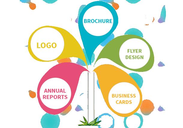 Graphic Logo Designing Company in Dehradun